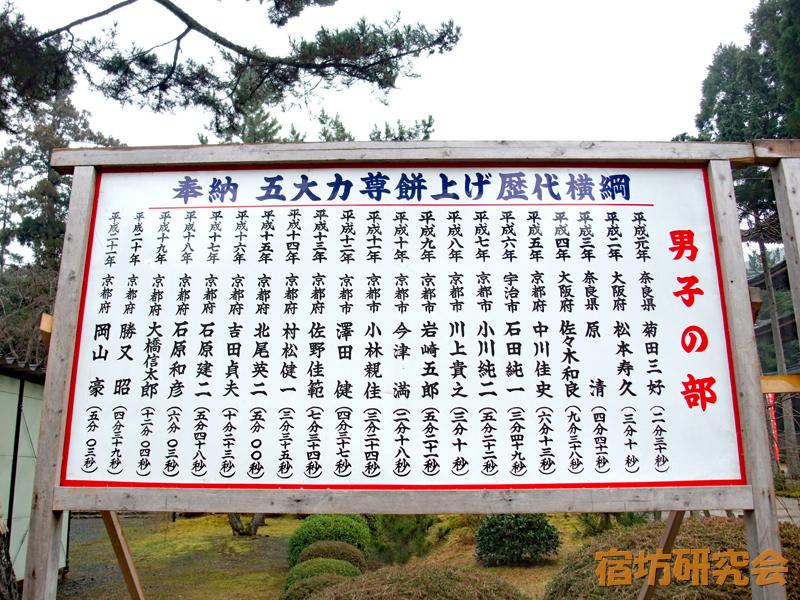 醍醐寺『「餅上げ力奉納」優勝者の歴代記録』