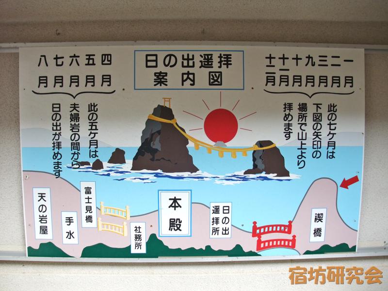 二見興玉神社の日の出遥拝案内板